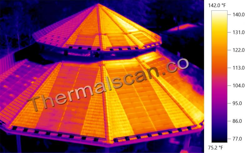 Solar Panel Inspections With Infrared Thermography A2z